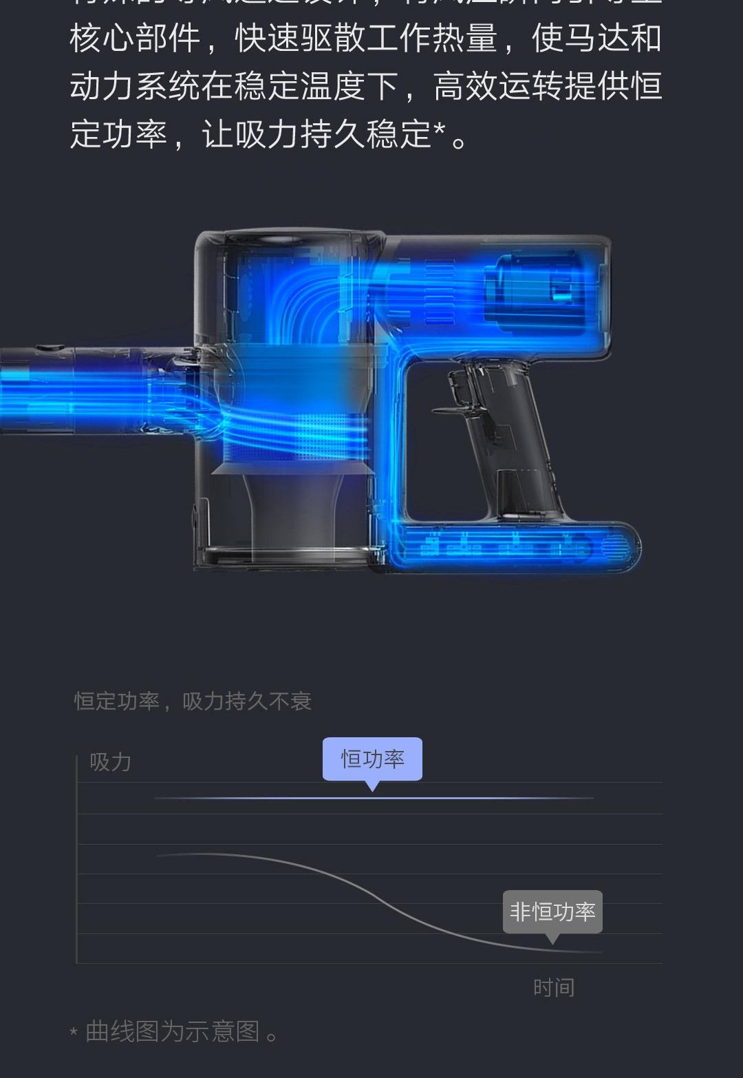 小米米家手持无线吸尘器1C