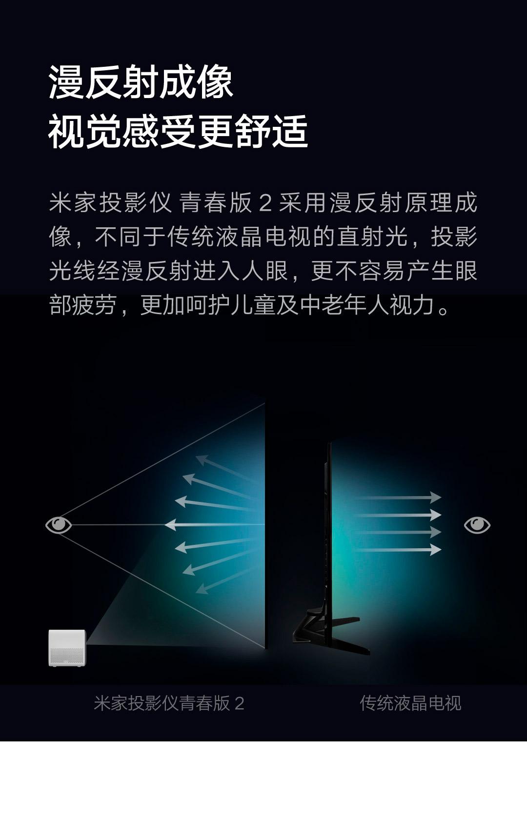 product_奇妙_米家投影仪